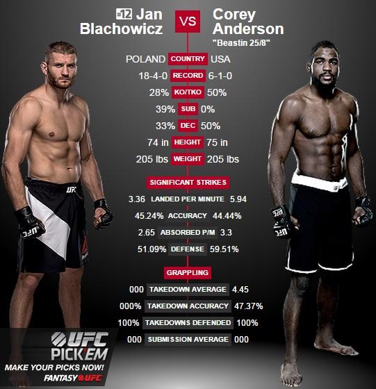 porównanie Błachowicz vs. Anderson2
