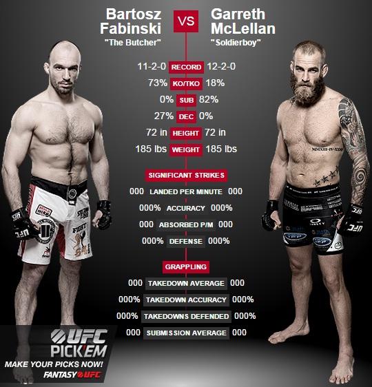 porównanie Fabiński vs. McLellan2