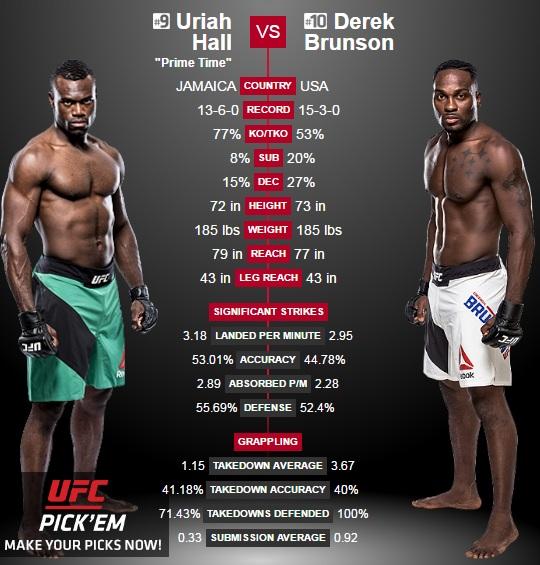 porównanie Hall vs. Brunson2