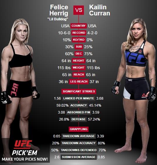 porównanie Herrig vs. Curran2