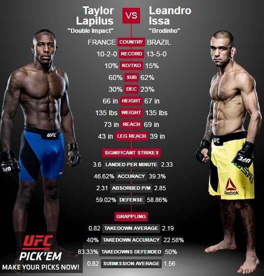 porównanie Lapilus vs. Issa2