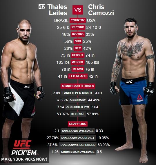 porównanie Leites vs. Camozzi2