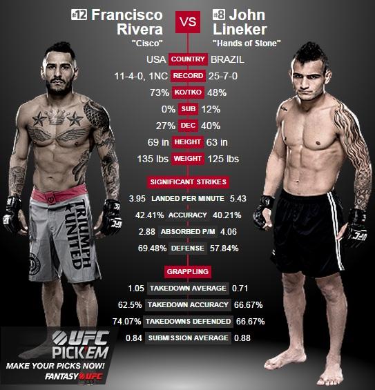 porównanie Rivera vs. Lineker2