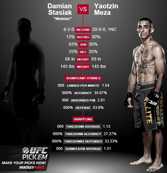 porównanie Stasiak vs. Meza2